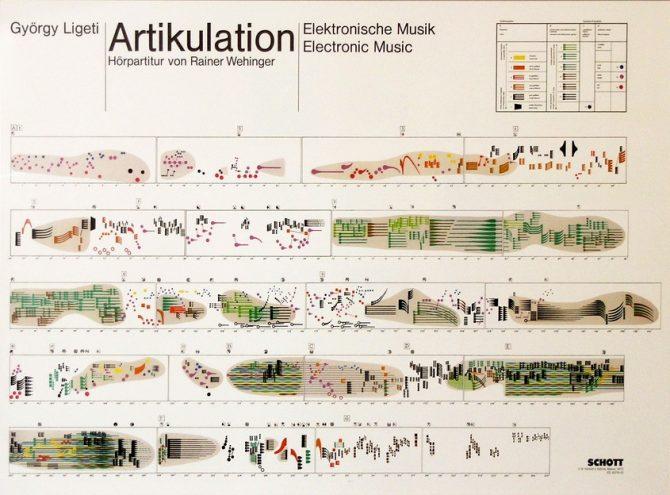 "Graphic notation of ""Artikulation"" by György Ligeti"